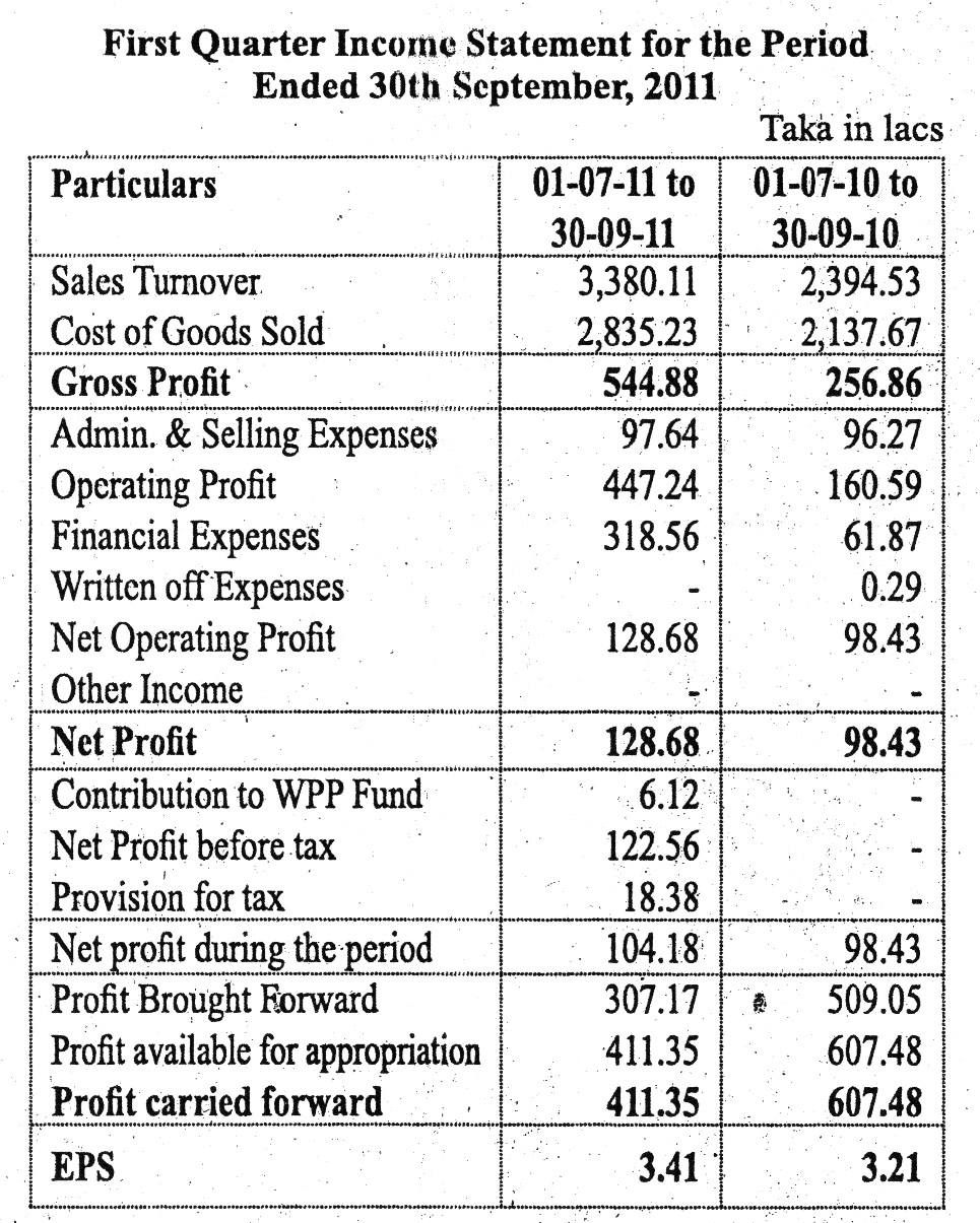 theory of income statement